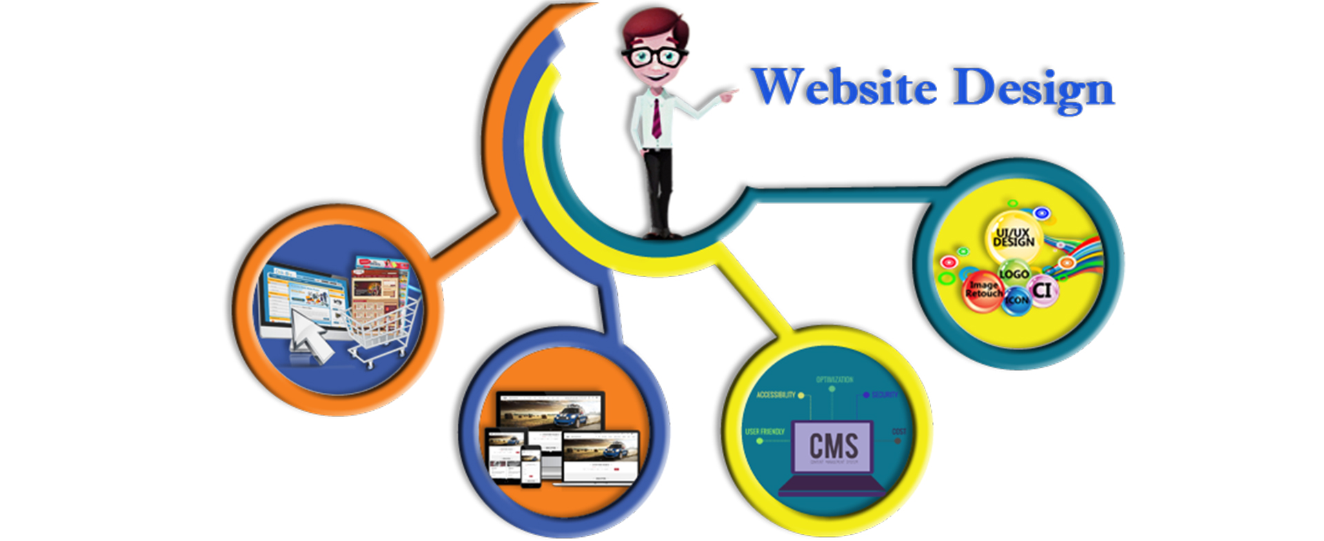 Website Design Services Company